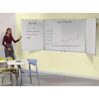 Folding Spacesaving Non-Magnetic Whiteboards