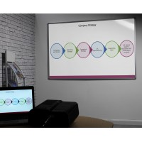 Magnetic Projection Whiteboard